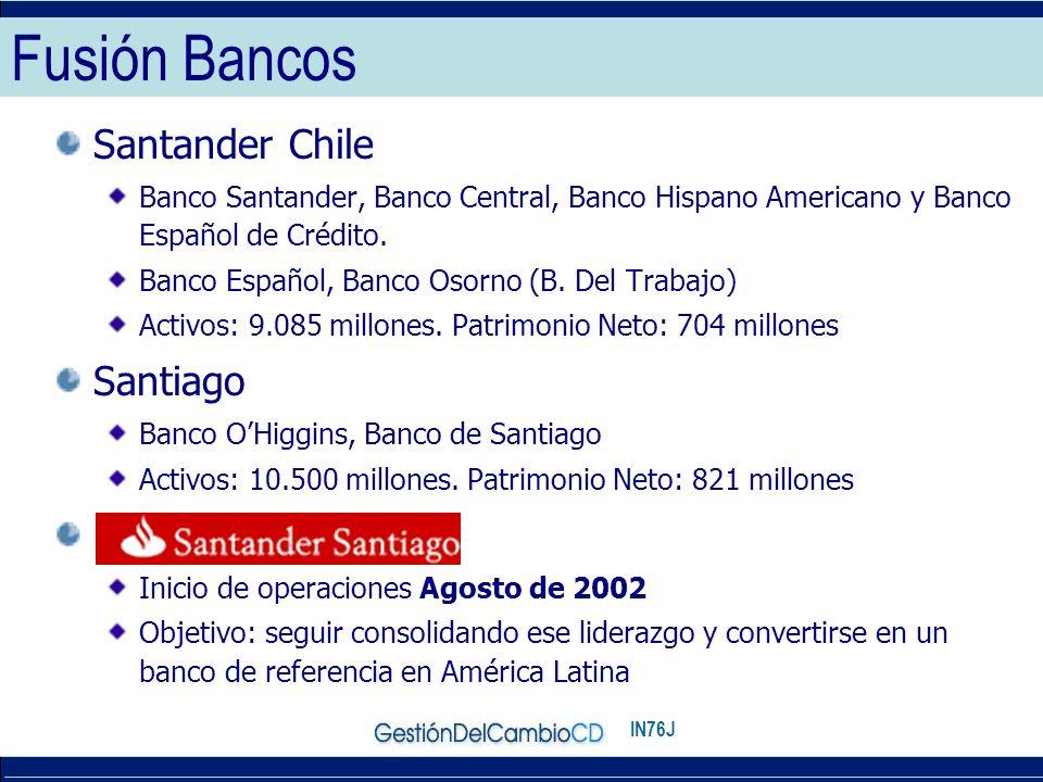 IN76J Fusión Bancos Santander Chile Banco Santander, Banco Central, Banco Hispano Americano y Banco Español de Crédito.