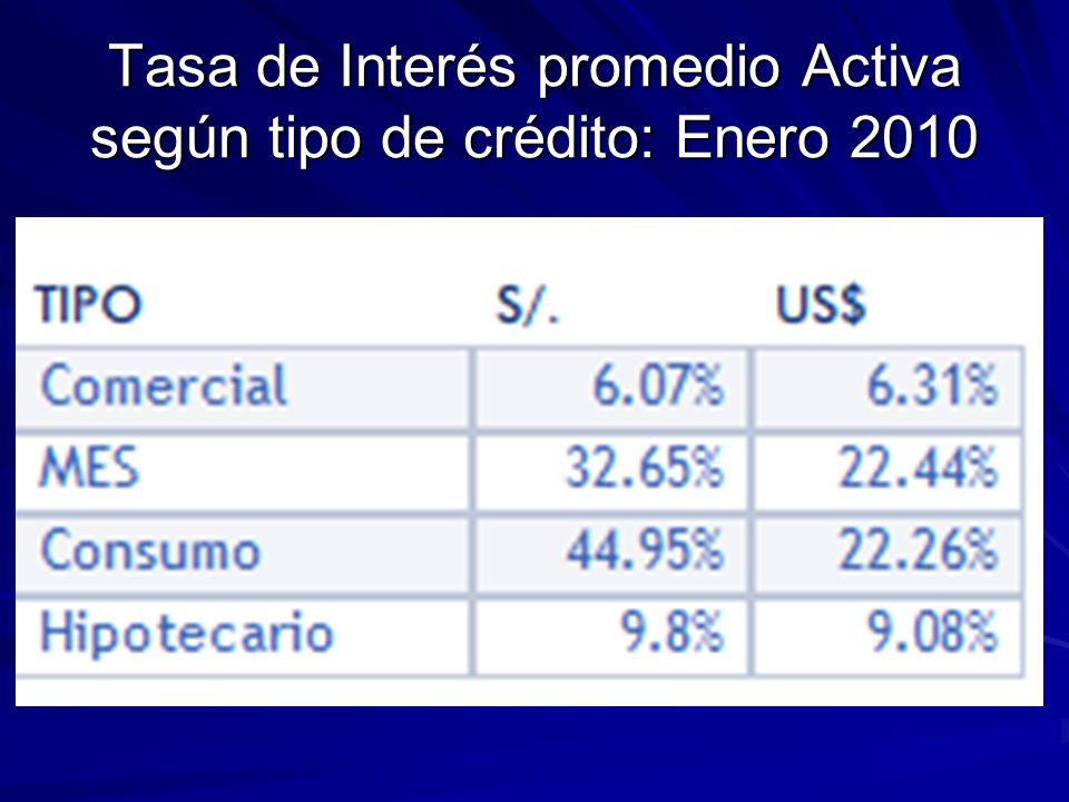 Tasa de Interés promedio Activa según tipo de crédito: Enero 2010