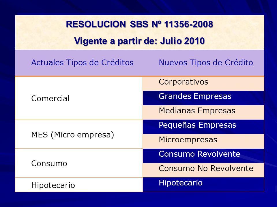 Actuales Tipos de CréditosNuevos Tipos de Crédito Comercial Corporativos Grandes Empresas Medianas Empresas MES (Micro empresa) Pequeñas Empresas Microempresas Consumo Consumo Revolvente Consumo No Revolvente Hipotecario RESOLUCION SBS Nº 11356-2008 Vigente a partir de: Julio 2010 RESOLUCION SBS Nº 11356-2008 Vigente a partir de: Julio 2010