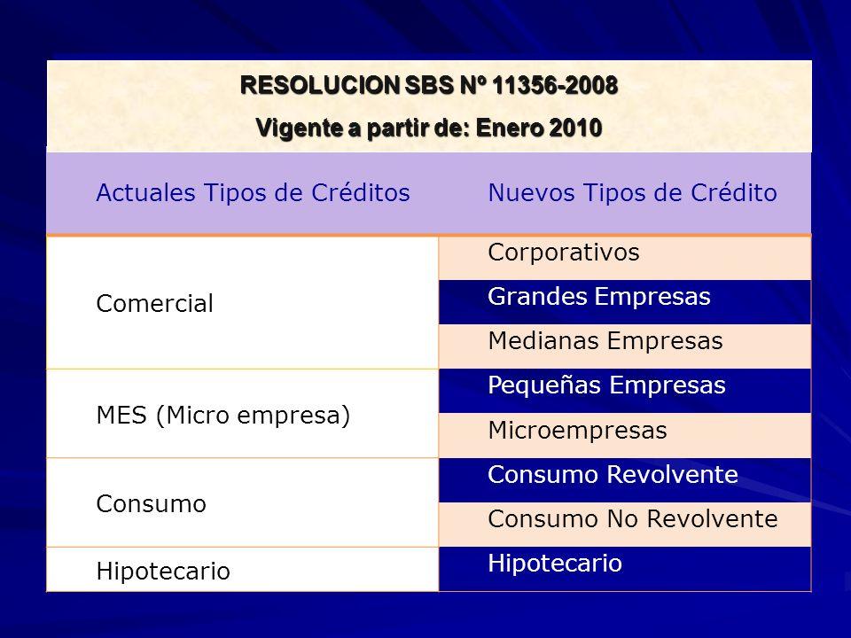 Actuales Tipos de CréditosNuevos Tipos de Crédito Comercial Corporativos Grandes Empresas Medianas Empresas MES (Micro empresa) Pequeñas Empresas Microempresas Consumo Consumo Revolvente Consumo No Revolvente Hipotecario RESOLUCION SBS Nº 11356-2008 Vigente a partir de: Enero 2010 RESOLUCION SBS Nº 11356-2008 Vigente a partir de: Enero 2010