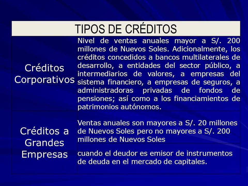 TIPOS DE CRÉDITOS Créditos Corporativos Nivel de ventas anuales mayor a S/.