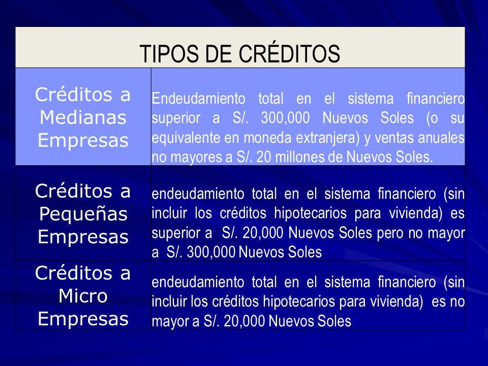 TIPOS DE CRÉDITOS Créditos a Medianas Empresas Endeudamiento total en el sistema financiero superior a S/.