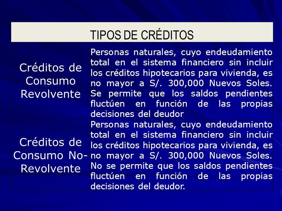 TIPOS DE CRÉDITOS Créditos de Consumo Revolvente Personas naturales, cuyo endeudamiento total en el sistema financiero sin incluir los créditos hipotecarios para vivienda, es no mayor a S/.