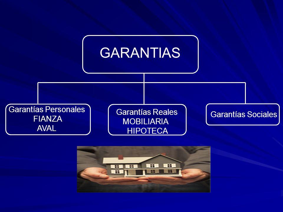 Garantías Personales FIANZA AVAL Garantías Sociales GARANTIAS Garantías Reales MOBILIARIA HIPOTECA