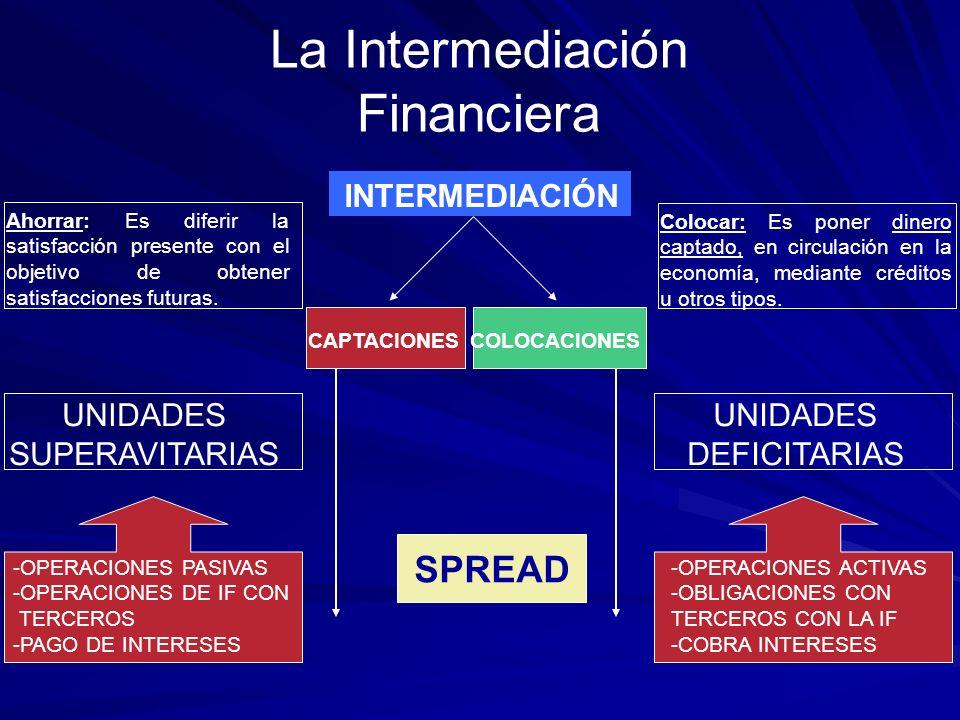 La Intermediación Financiera -OPERACIONES ACTIVAS -OBLIGACIONES CON TERCEROS CON LA IF -COBRA INTERESES SPREAD -OPERACIONES PASIVAS -OPERACIONES DE IF CON TERCEROS -PAGO DE INTERESES INTERMEDIACIÓN Ahorrar: Es diferir la satisfacción presente con el objetivo de obtener satisfacciones futuras.