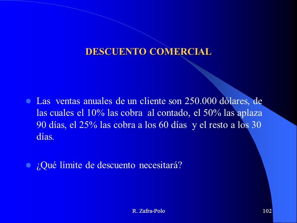 R. Zafra-Polo102 DESCUENTO COMERCIAL Las ventas anuales de un cliente son 250.000 dólares, de las cuales el 10% las cobra al contado, el 50% las aplaz
