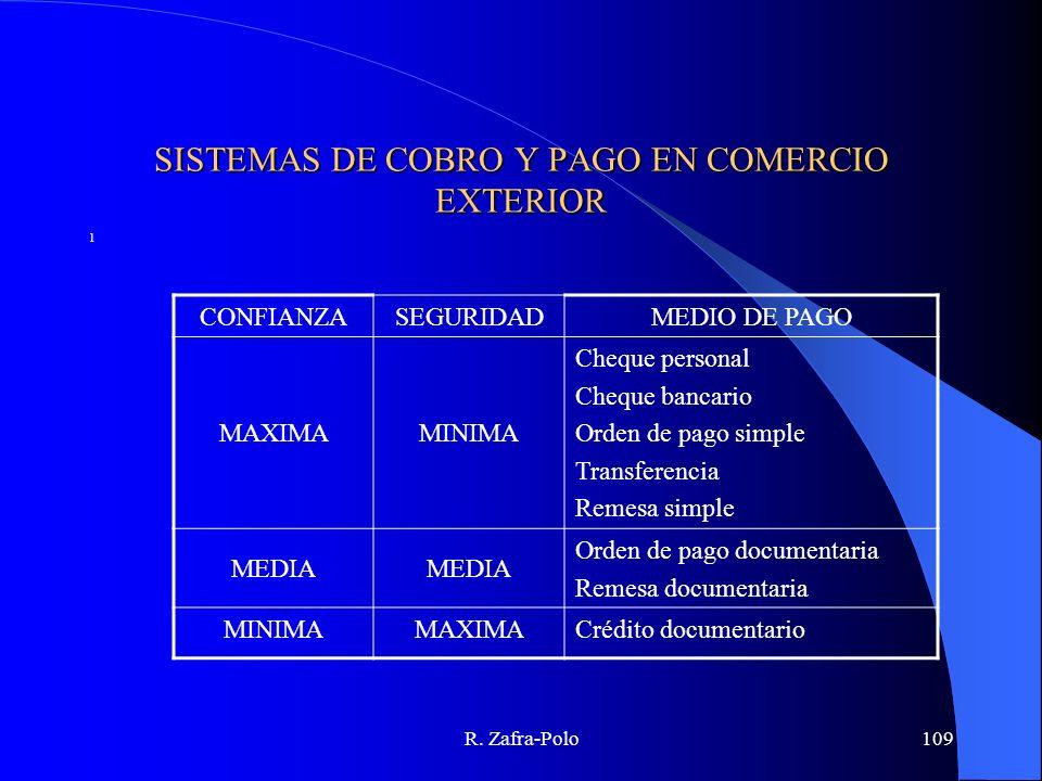 R. Zafra-Polo109 SISTEMAS DE COBRO Y PAGO EN COMERCIO EXTERIOR 1 CONFIANZASEGURIDADMEDIO DE PAGO MAXIMAMINIMA Cheque personal Cheque bancario Orden de