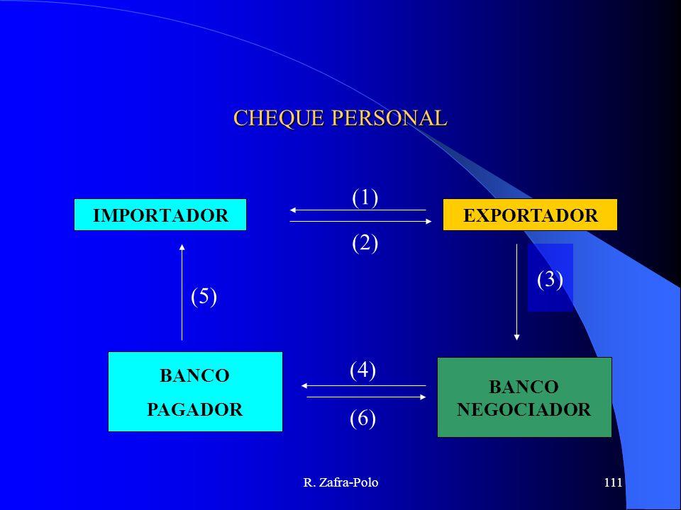 R. Zafra-Polo111 CHEQUE PERSONAL EXPORTADORIMPORTADOR BANCO PAGADOR BANCO NEGOCIADOR (1) (2) (3) (4) (5) (6)