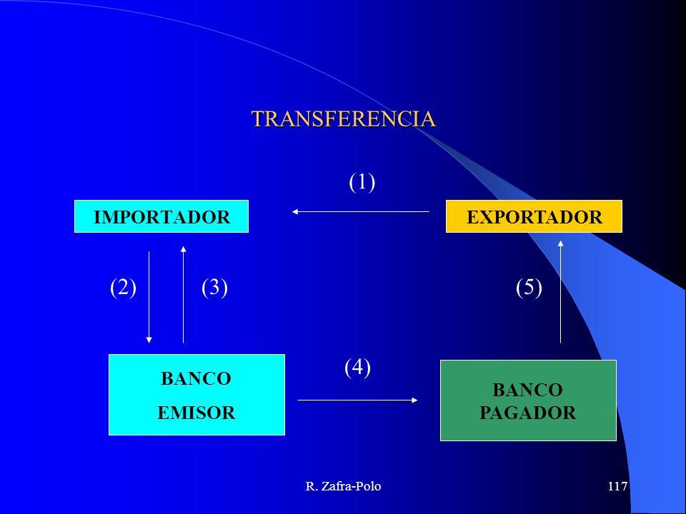R. Zafra-Polo117 TRANSFERENCIA EXPORTADORIMPORTADOR BANCO EMISOR BANCO PAGADOR (1) (2)(3) (4) (5)