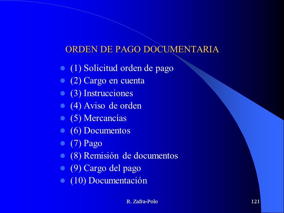 R. Zafra-Polo121 ORDEN DE PAGO DOCUMENTARIA (1) Solicitud orden de pago (2) Cargo en cuenta (3) Instrucciones (4) Aviso de orden (5) Mercancías (6) Do