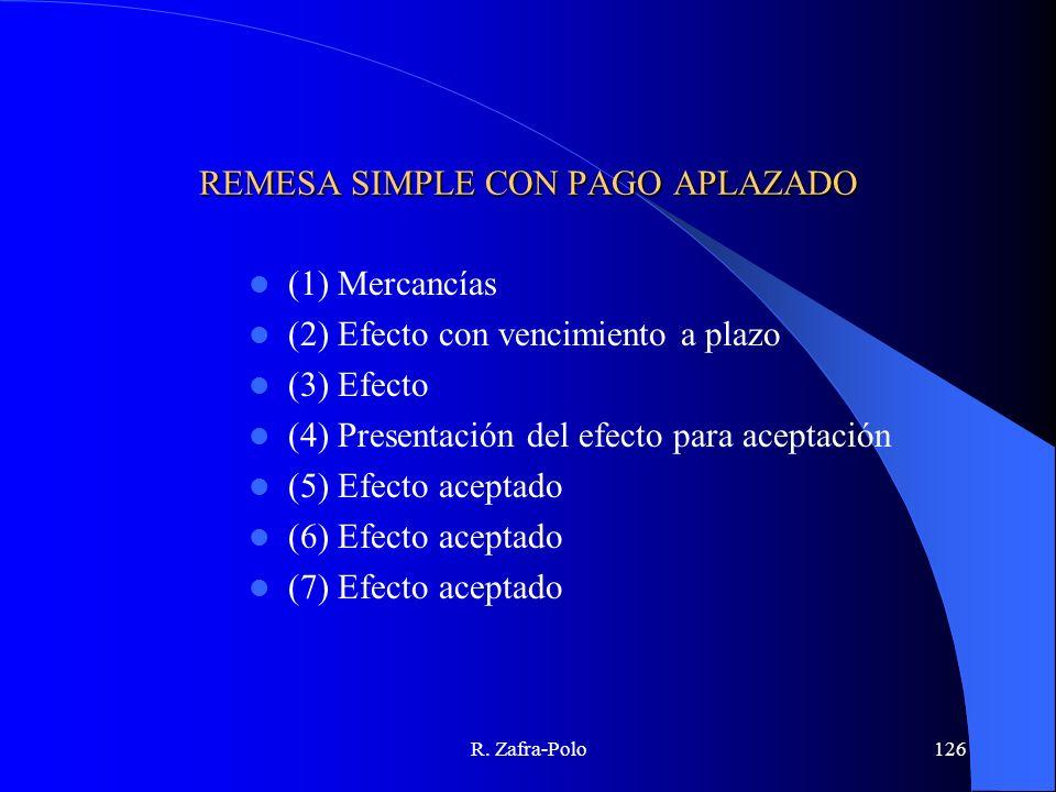 R. Zafra-Polo126 REMESA SIMPLE CON PAGO APLAZADO (1) Mercancías (2) Efecto con vencimiento a plazo (3) Efecto (4) Presentación del efecto para aceptac