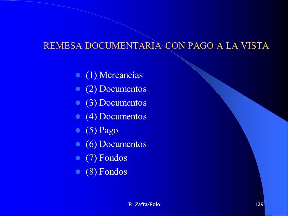 R. Zafra-Polo129 REMESA DOCUMENTARIA CON PAGO A LA VISTA (1) Mercancías (2) Documentos (3) Documentos (4) Documentos (5) Pago (6) Documentos (7) Fondo