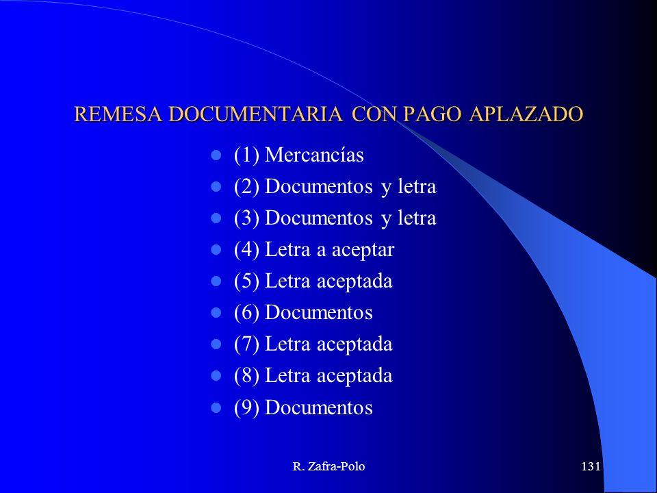 R. Zafra-Polo131 REMESA DOCUMENTARIA CON PAGO APLAZADO (1) Mercancías (2) Documentos y letra (3) Documentos y letra (4) Letra a aceptar (5) Letra acep