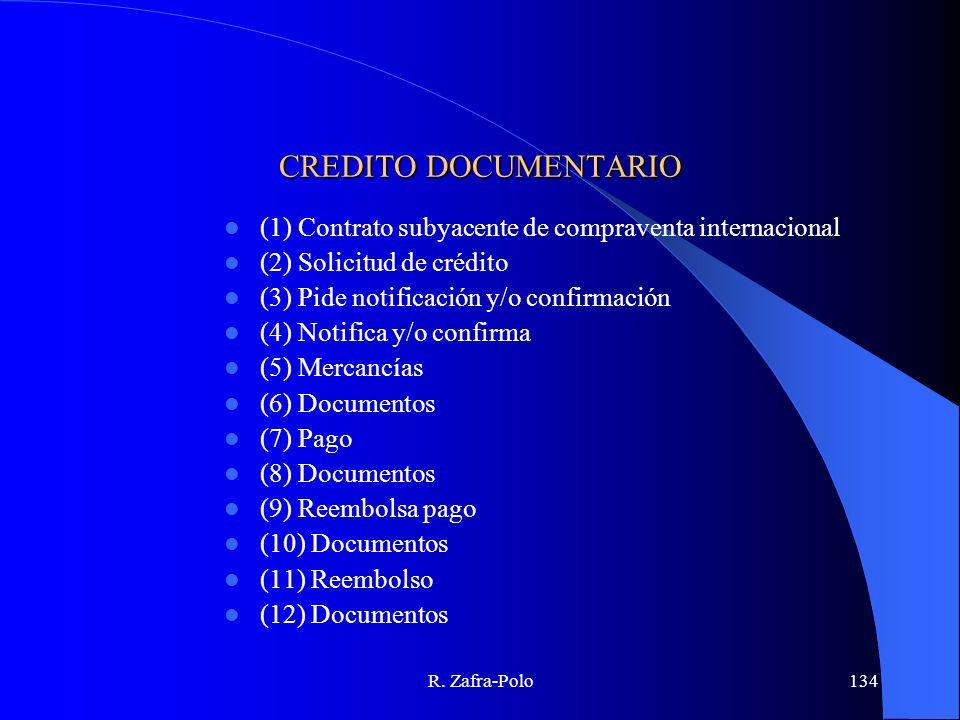 R. Zafra-Polo134 CREDITO DOCUMENTARIO (1) Contrato subyacente de compraventa internacional (2) Solicitud de crédito (3) Pide notificación y/o confirma