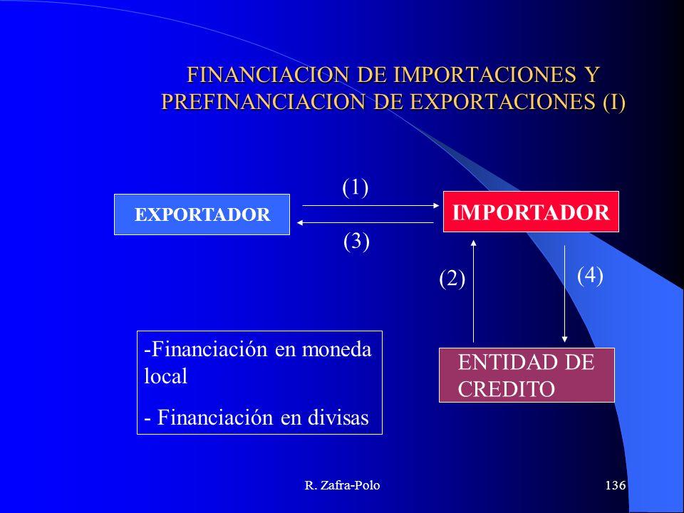 R. Zafra-Polo136 FINANCIACION DE IMPORTACIONES Y PREFINANCIACION DE EXPORTACIONES (I) EXPORTADOR IMPORTADOR ENTIDAD DE CREDITO (1) (3) (2) (4) -Financ