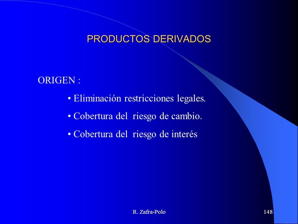 R. Zafra-Polo148 PRODUCTOS DERIVADOS ORIGEN : Eliminación restricciones legales. Cobertura del riesgo de cambio. Cobertura del riesgo de interés