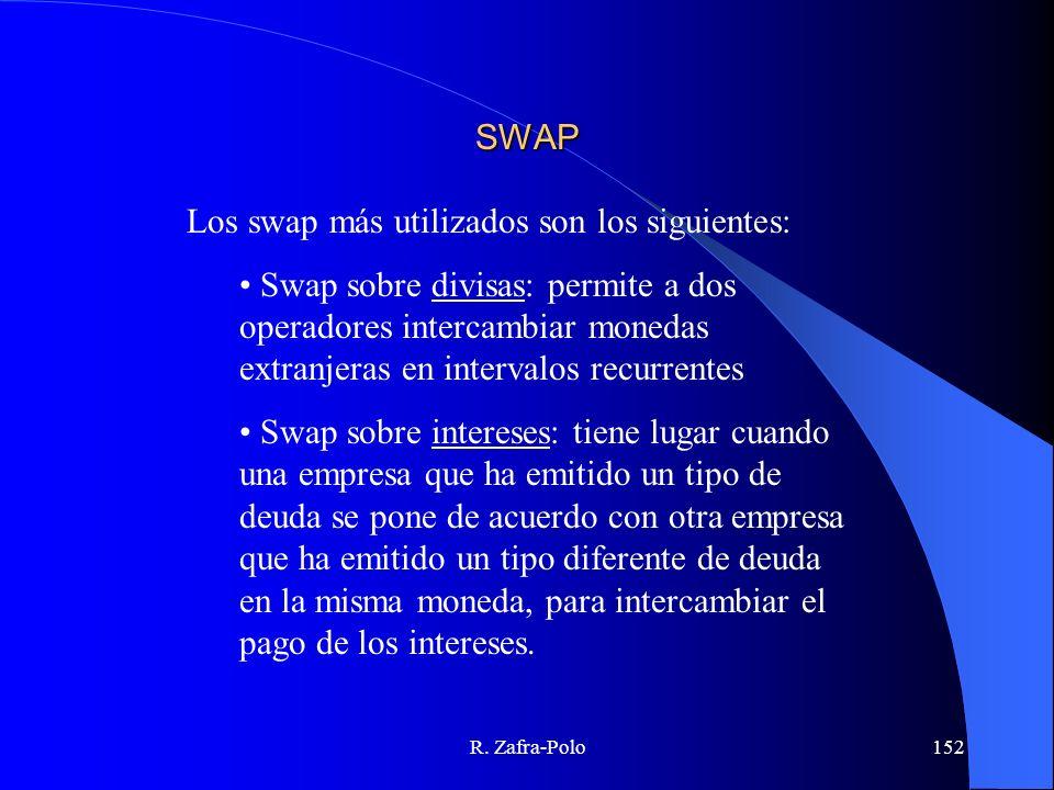 R. Zafra-Polo152 SWAP Los swap más utilizados son los siguientes: Swap sobre divisas: permite a dos operadores intercambiar monedas extranjeras en int