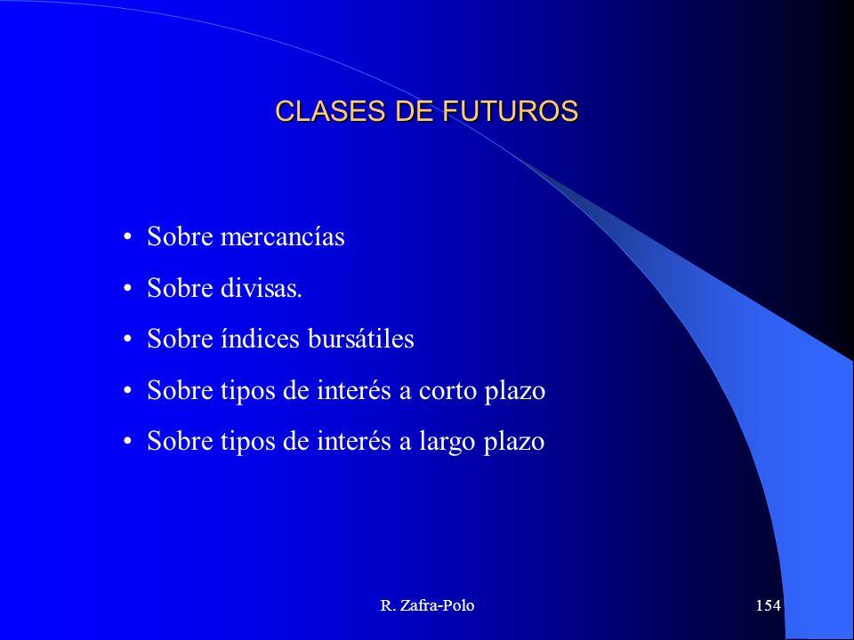 R. Zafra-Polo154 CLASES DE FUTUROS Sobre mercancías Sobre divisas. Sobre índices bursátiles Sobre tipos de interés a corto plazo Sobre tipos de interé