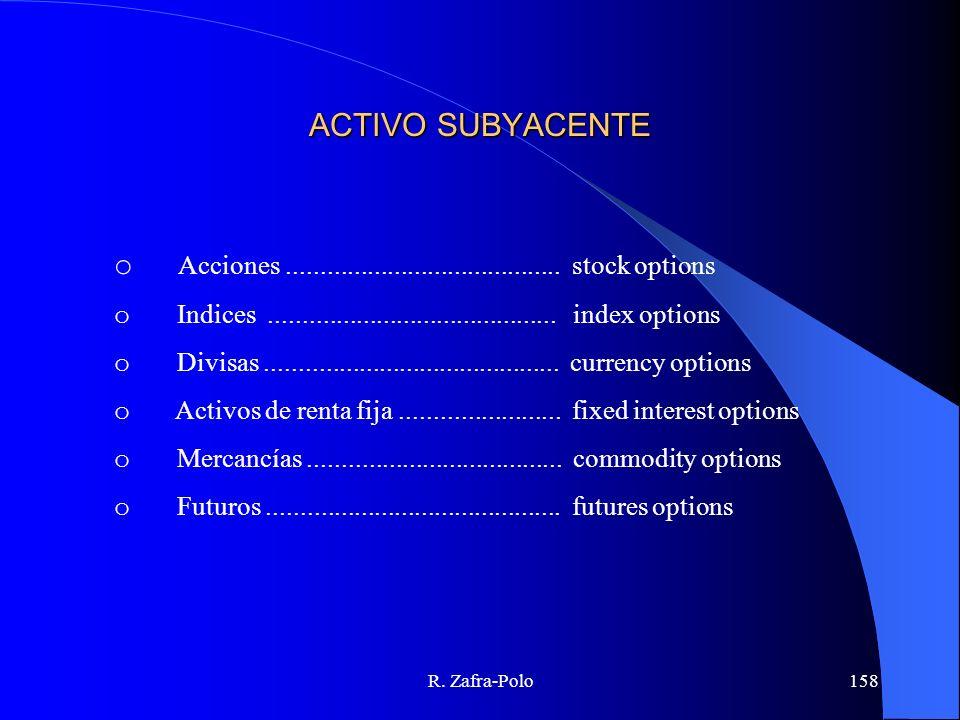 R. Zafra-Polo158 ACTIVO SUBYACENTE o Acciones......................................... stock options o Indices........................................