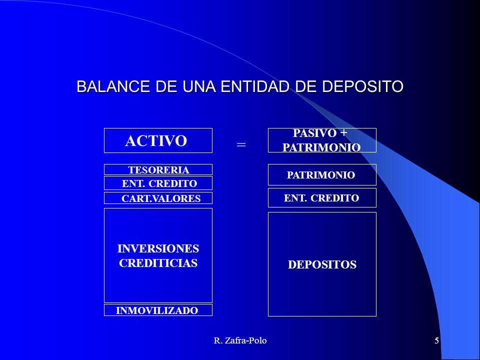 R. Zafra-Polo5 BALANCE DE UNA ENTIDAD DE DEPOSITO ACTIVO PASIVO + PATRIMONIO TESORERIA ENT. CREDITO CART.VALORES INVERSIONES CREDITICIAS INMOVILIZADO