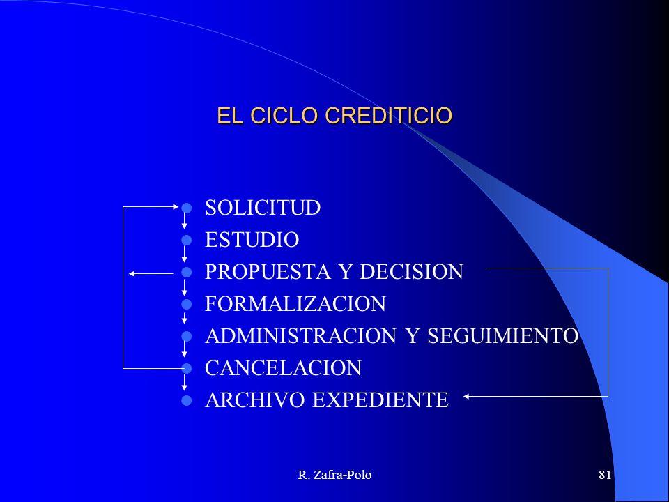 R. Zafra-Polo81 EL CICLO CREDITICIO SOLICITUD ESTUDIO PROPUESTA Y DECISION FORMALIZACION ADMINISTRACION Y SEGUIMIENTO CANCELACION ARCHIVO EXPEDIENTE