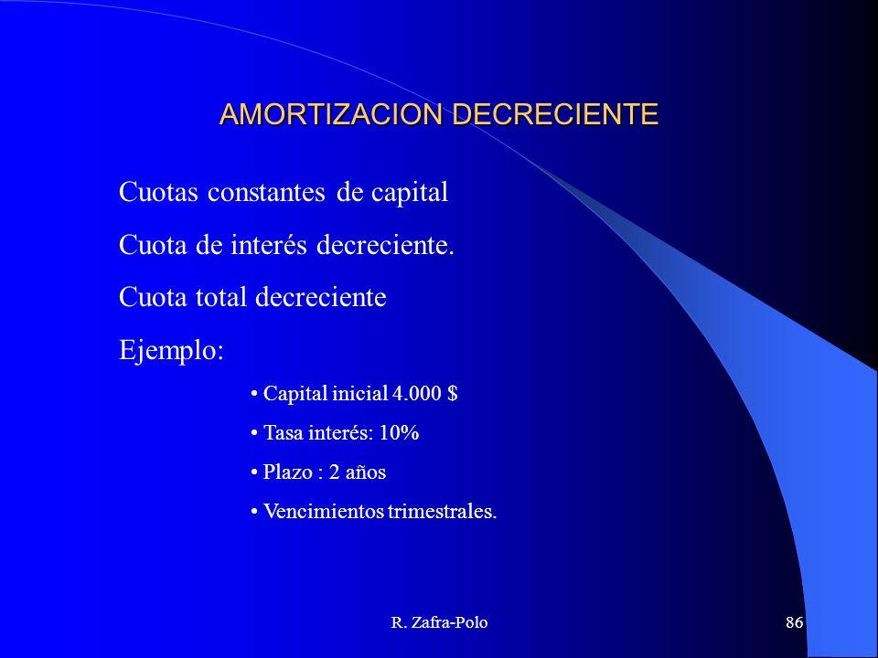 R. Zafra-Polo86 AMORTIZACION DECRECIENTE Cuotas constantes de capital Cuota de interés decreciente. Cuota total decreciente Ejemplo: Capital inicial 4