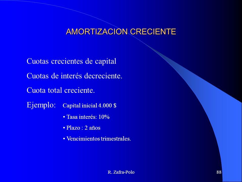 R. Zafra-Polo88 AMORTIZACION CRECIENTE Cuotas crecientes de capital Cuotas de interés decreciente. Cuota total creciente. Ejemplo: Capital inicial 4.0