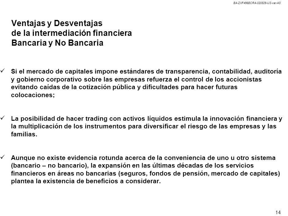 BA-ZXF496BCRA-020829-US-var-AS 14 Ventajas y Desventajas de la intermediación financiera Bancaria y No Bancaria Si el mercado de capitales impone está