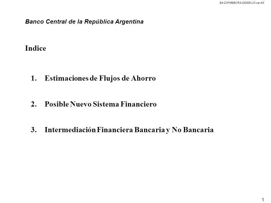 BA-ZXF496BCRA-020829-US-var-AS 1 Banco Central de la República Argentina Indice 1.Estimaciones de Flujos de Ahorro 2.Posible Nuevo Sistema Financiero