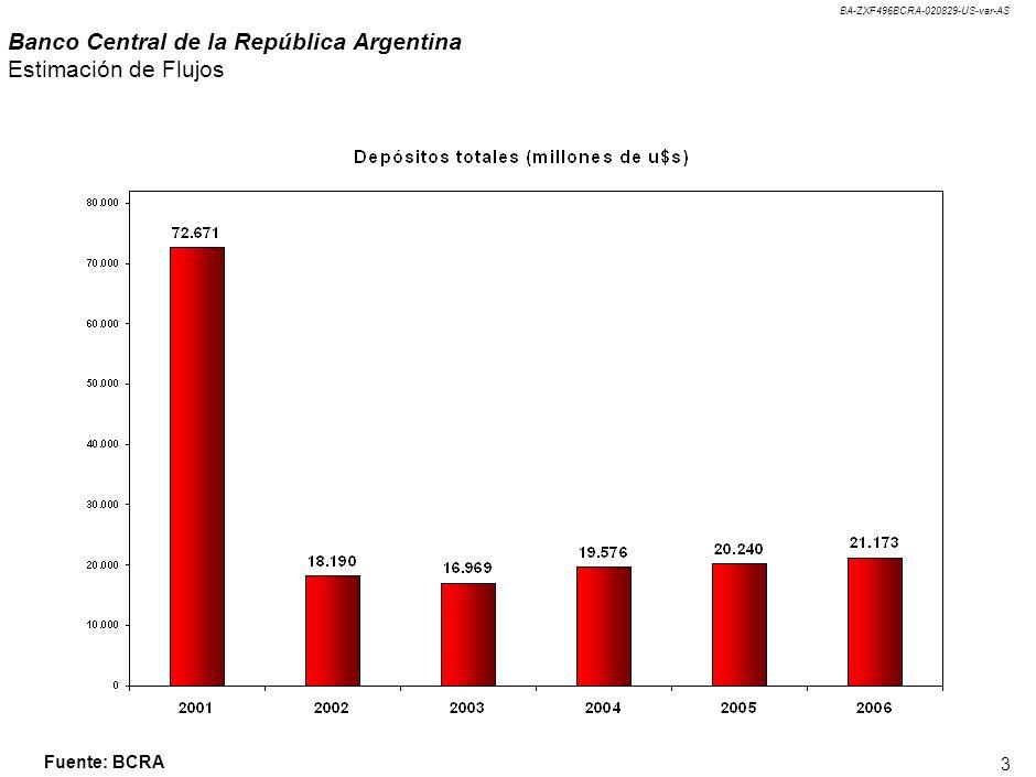 BA-ZXF496BCRA-020829-US-var-AS 3 Banco Central de la República Argentina Estimación de Flujos Fuente: BCRA