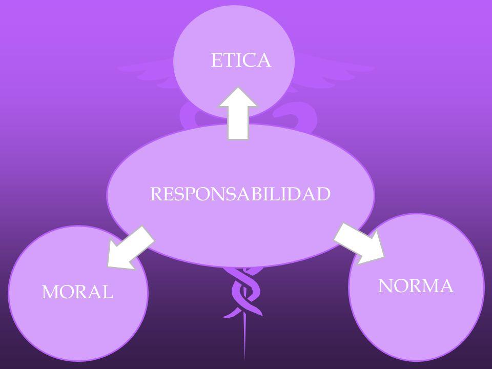 ETICA MORAL NORMA