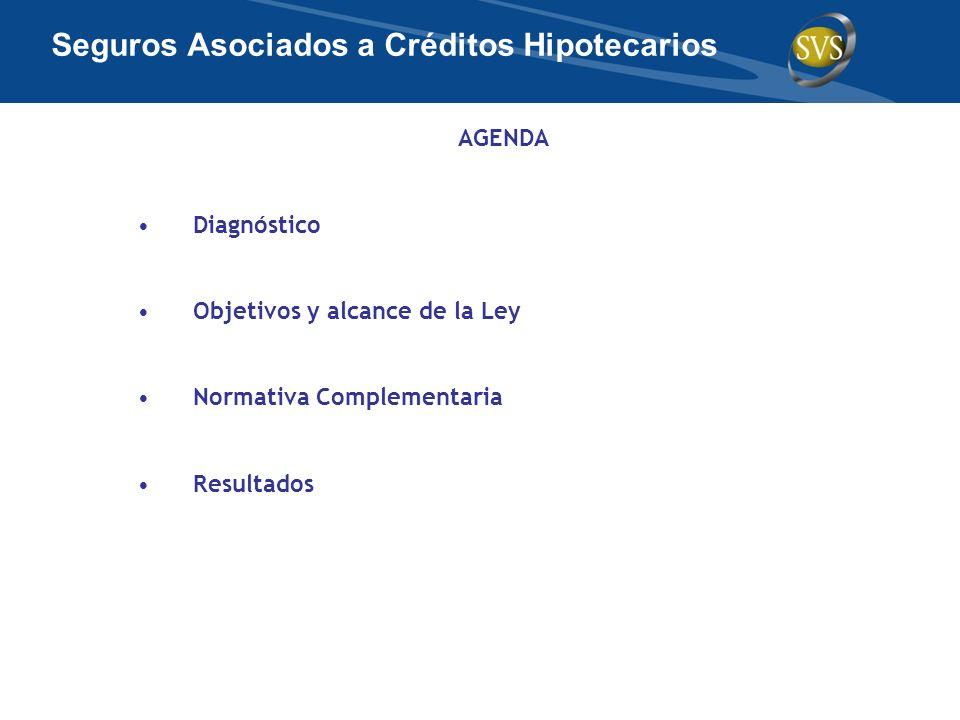 AGENDA Diagnóstico Objetivos y alcance de la Ley Normativa Complementaria Resultados Seguros Asociados a Créditos Hipotecarios