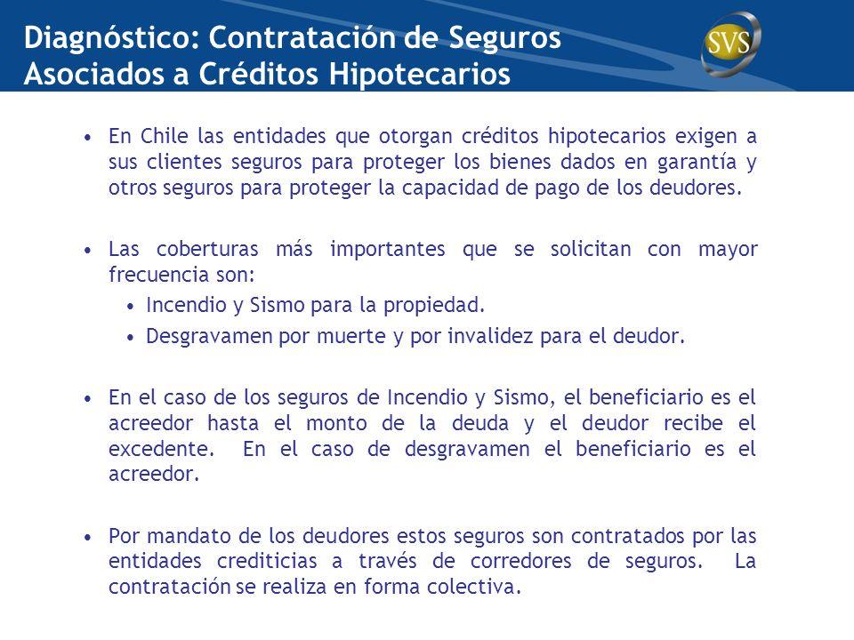 En Chile las entidades que otorgan créditos hipotecarios exigen a sus clientes seguros para proteger los bienes dados en garantía y otros seguros para