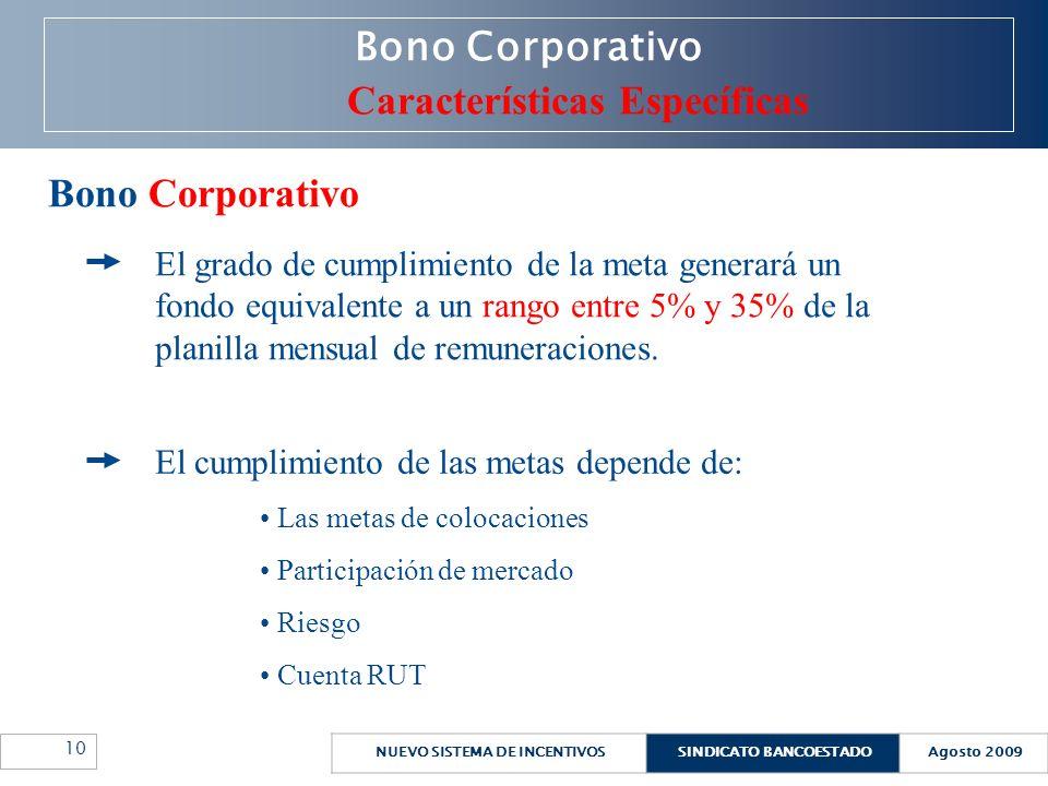 NUEVO SISTEMA DE INCENTIVOSSINDICATO BANCOESTADOAgosto 2009 10 Bono Corporativo Características Específicas Bono Corporativo El grado de cumplimiento