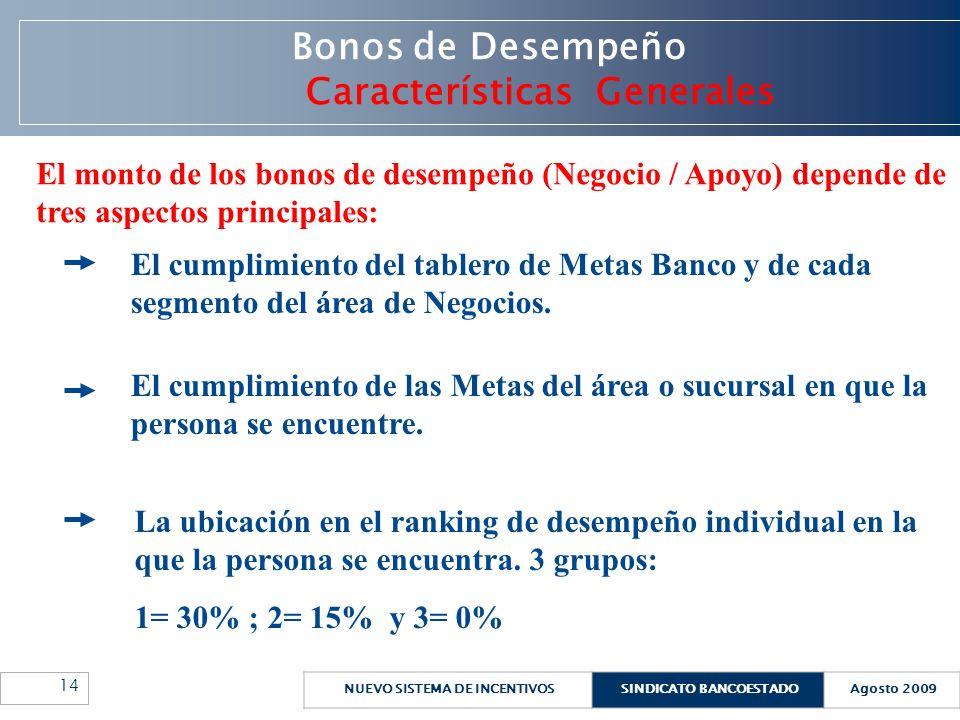 NUEVO SISTEMA DE INCENTIVOSSINDICATO BANCOESTADOAgosto 2009 14 Bonos de Desempeño Características Generales El cumplimiento de las Metas del área o su