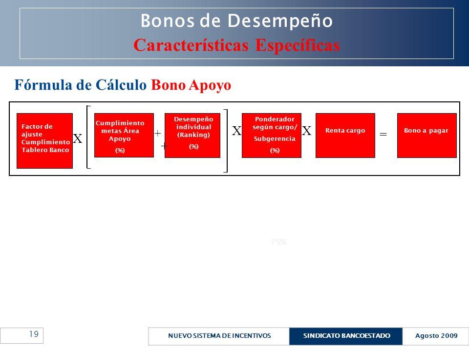 NUEVO SISTEMA DE INCENTIVOSSINDICATO BANCOESTADOAgosto 2009 19 Bonos de Desempeño Características Específicas Fórmula de Cálculo Bono Apoyo Factor de