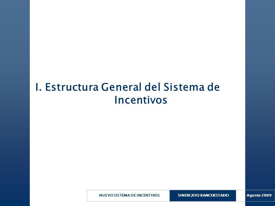 NUEVO SISTEMA DE INCENTIVOSSINDICATO BANCOESTADOAgosto 2009 3 Estructura General del Sistema de Incentivos El objetivo de los incentivos es retribuir a cada trabajador en función a su contribución al logro de metas trazadas por el Banco.