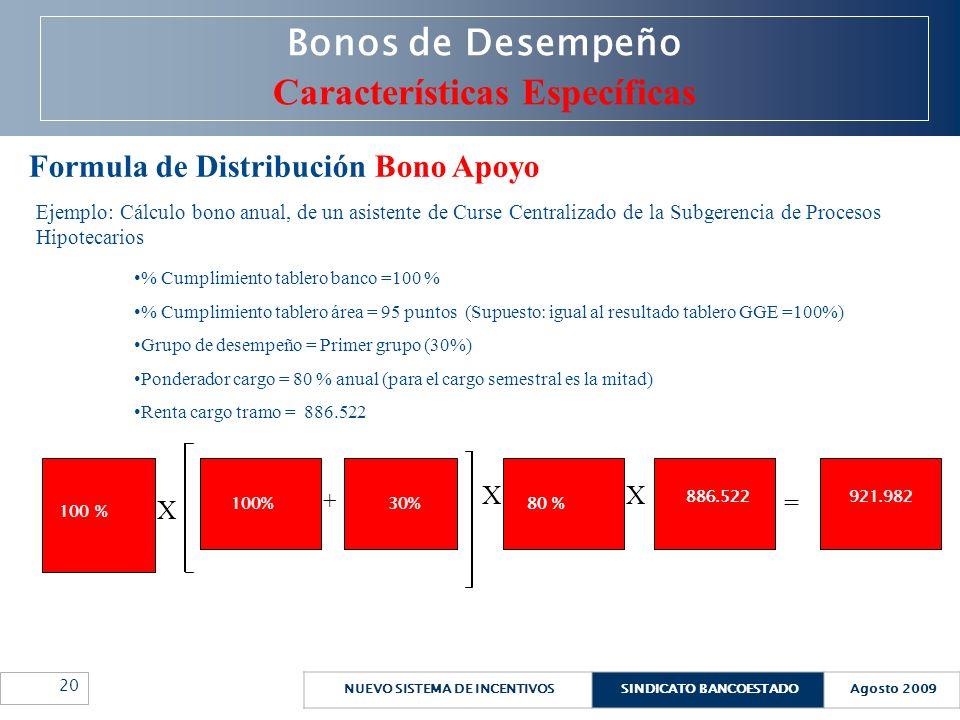 NUEVO SISTEMA DE INCENTIVOSSINDICATO BANCOESTADOAgosto 2009 20 Bonos de Desempeño Características Específicas Formula de Distribución Bono Apoyo Ejemp