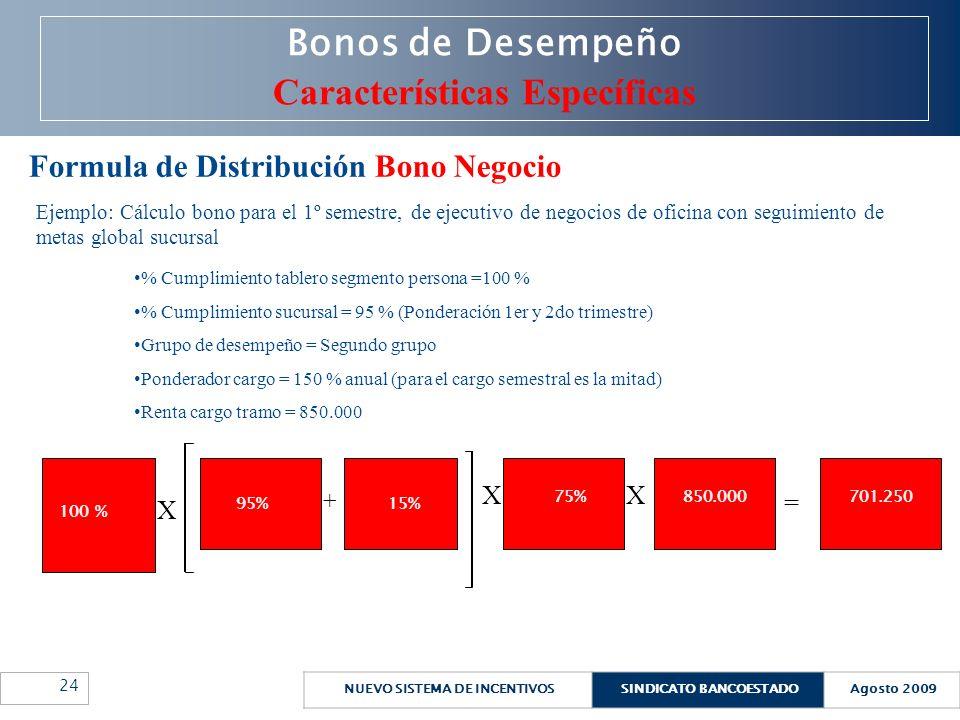 NUEVO SISTEMA DE INCENTIVOSSINDICATO BANCOESTADOAgosto 2009 24 Bonos de Desempeño Características Específicas Formula de Distribución Bono Negocio Eje