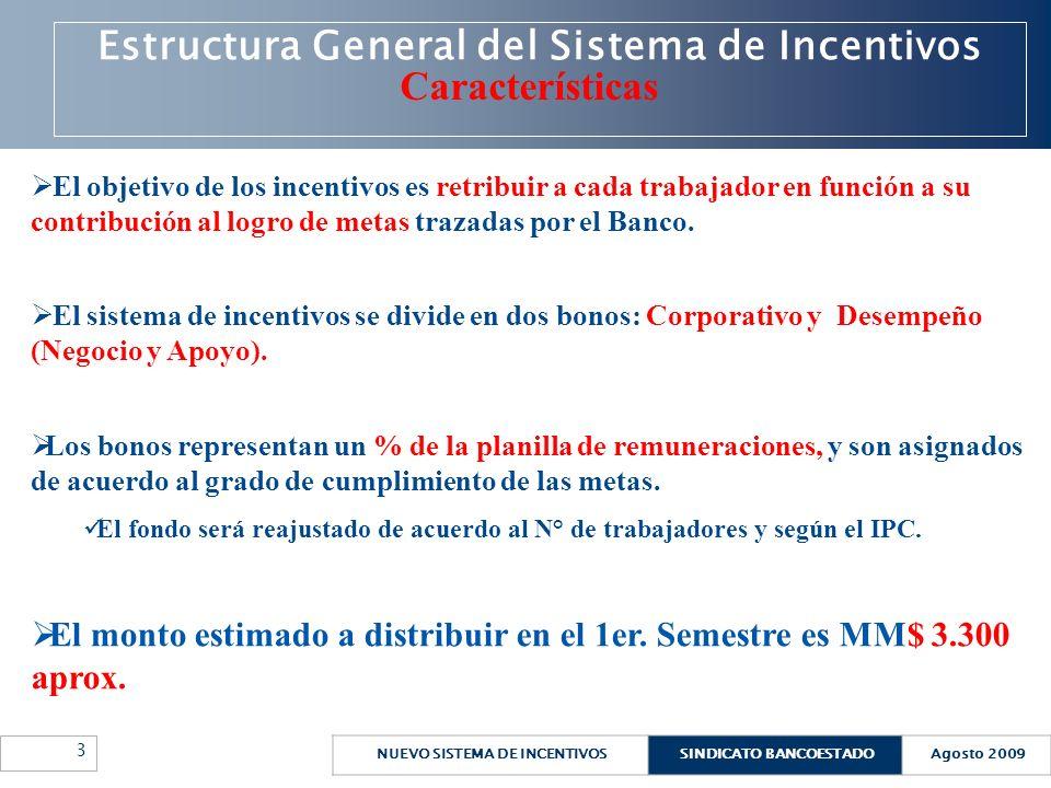 NUEVO SISTEMA DE INCENTIVOSSINDICATO BANCOESTADOAgosto 2009 3 Estructura General del Sistema de Incentivos El objetivo de los incentivos es retribuir