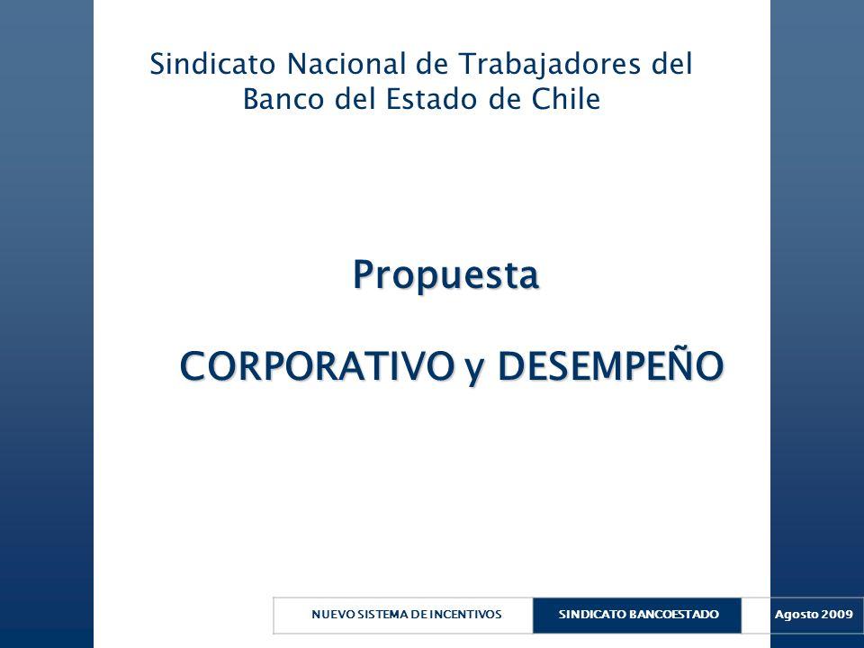 NUEVO SISTEMA DE INCENTIVOSSINDICATO BANCOESTADO Agosto 2009 Propuesta CORPORATIVO y DESEMPEÑO Sindicato Nacional de Trabajadores del Banco del Estado