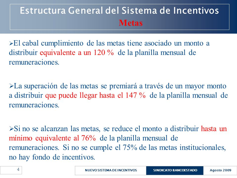 NUEVO SISTEMA DE INCENTIVOSSINDICATO BANCOESTADOAgosto 2009 5 Estructura General del Sistema de Incentivos 95%-105% cumplimiento metas Fondo base incentivo 120% Planilla de remuneraciones Corporativo 26%Negocios 51%Apoyo 44%