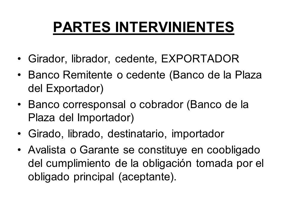 PARTES INTERVINIENTES Girador, librador, cedente, EXPORTADOR Banco Remitente o cedente (Banco de la Plaza del Exportador) Banco corresponsal o cobrado