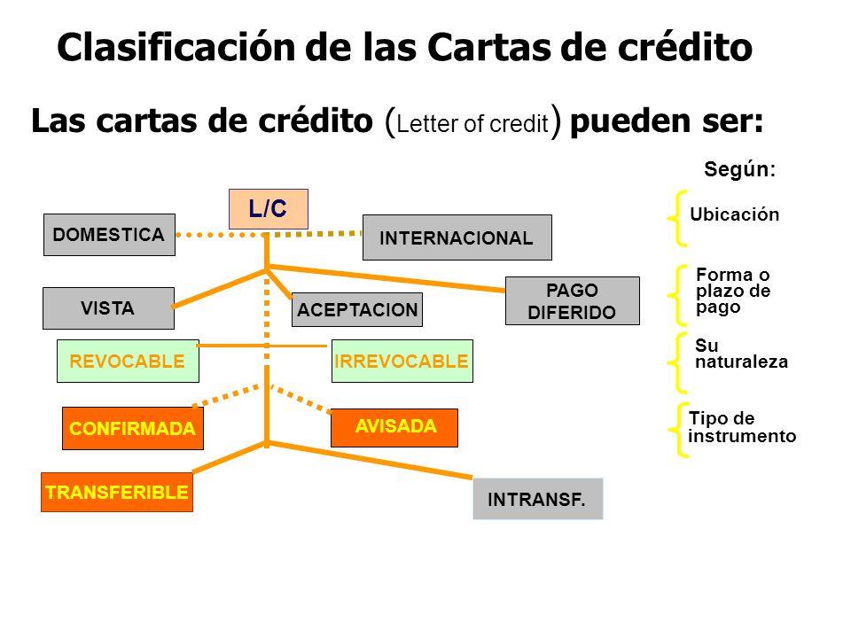 Clasificación de las Cartas de crédito Las cartas de crédito ( Letter of credit ) pueden ser: Ubicación L/C AVISADA ACEPTACION PAGO DIFERIDO CONFIRMAD