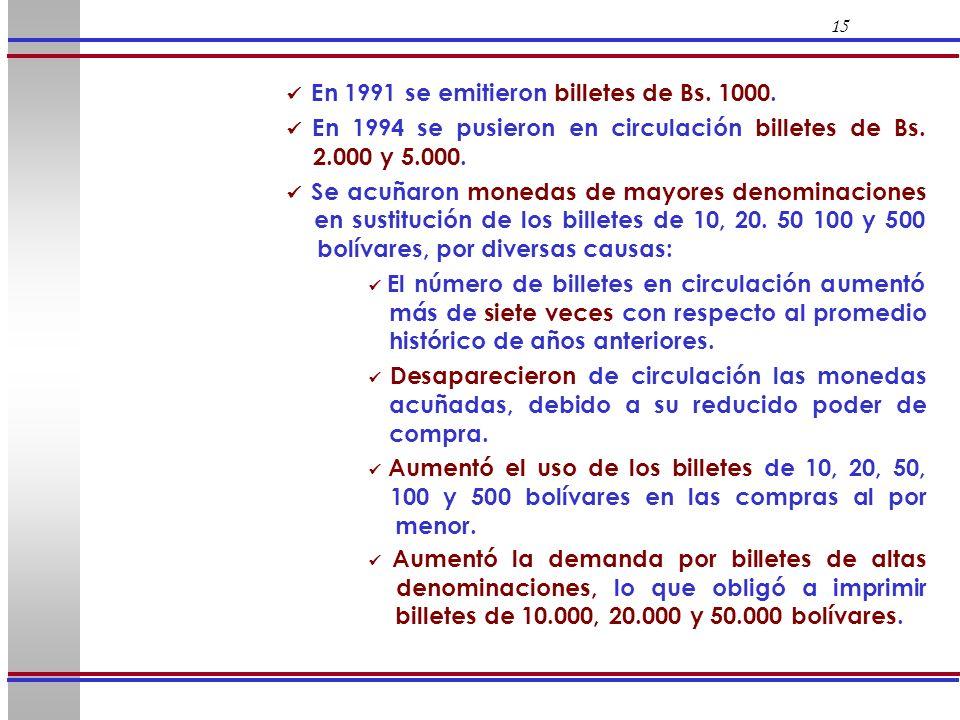 15 En 1991 se emitieron billetes de Bs. 1000. En 1994 se pusieron en circulación billetes de Bs. 2.000 y 5.000. Se acuñaron monedas de mayores denomin