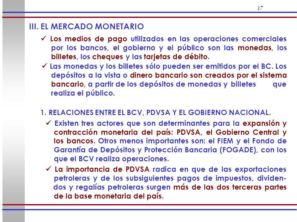 17 III. EL MERCADO MONETARIO Los medios de pago utilizados en las operaciones comerciales por los bancos, el gobierno y el público son las monedas, lo