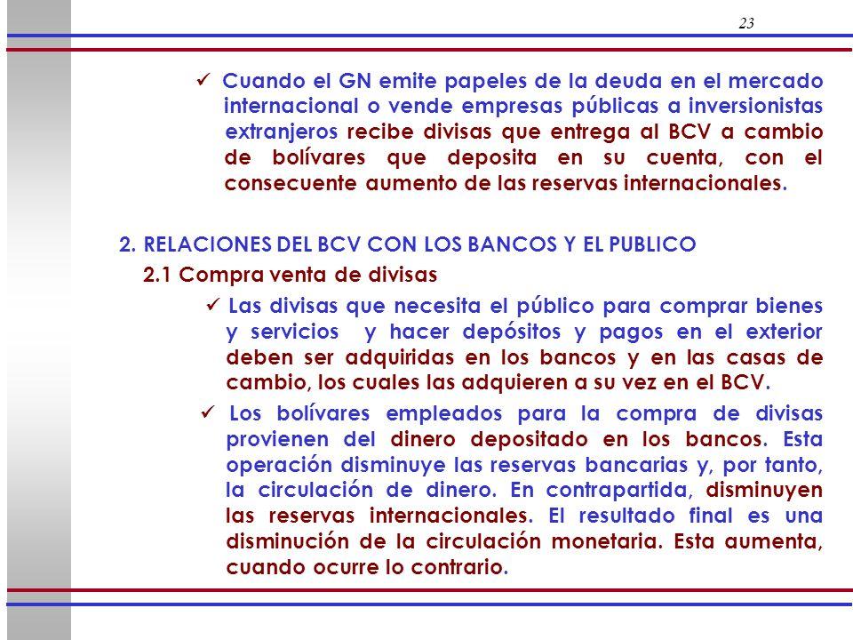 23 Cuando el GN emite papeles de la deuda en el mercado internacional o vende empresas públicas a inversionistas extranjeros recibe divisas que entreg