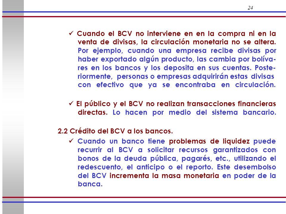 24 Cuando el BCV no interviene en en la compra ni en la venta de divisas, la circulación monetaria no se altera. Por ejemplo, cuando una empresa recib