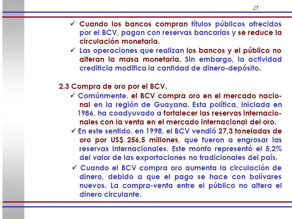 25 Cuando los bancos compran títulos públicos ofrecidos por el BCV, pagan con reservas bancarias y se reduce la circulación monetaria. Las operaciones
