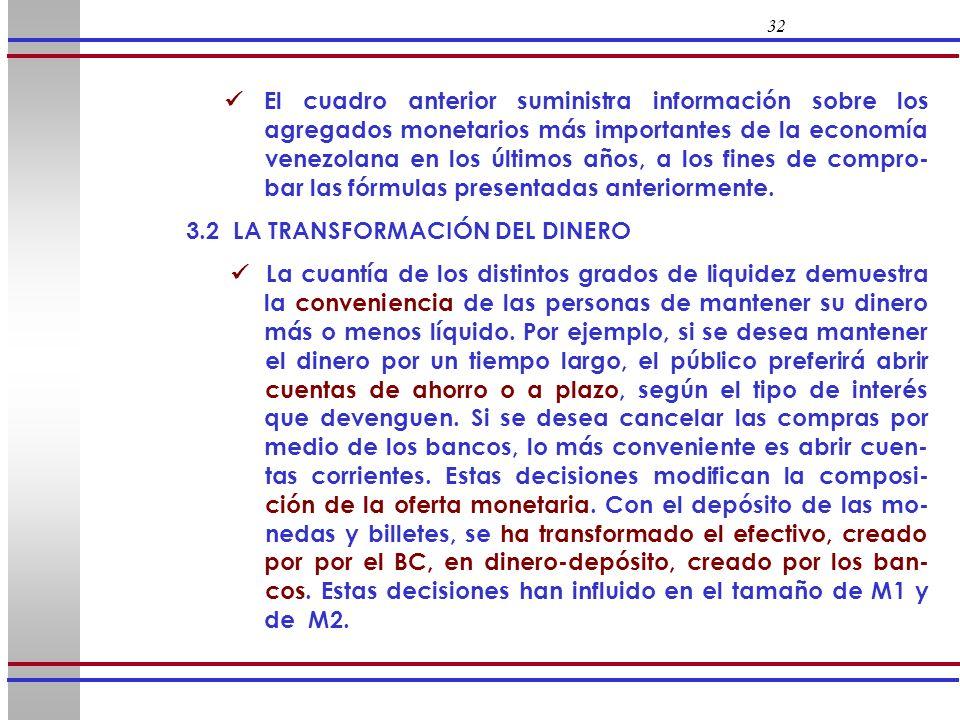 32 El cuadro anterior suministra información sobre los agregados monetarios más importantes de la economía venezolana en los últimos años, a los fines
